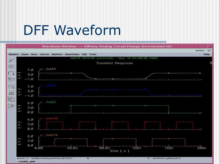 DFF Waveform
