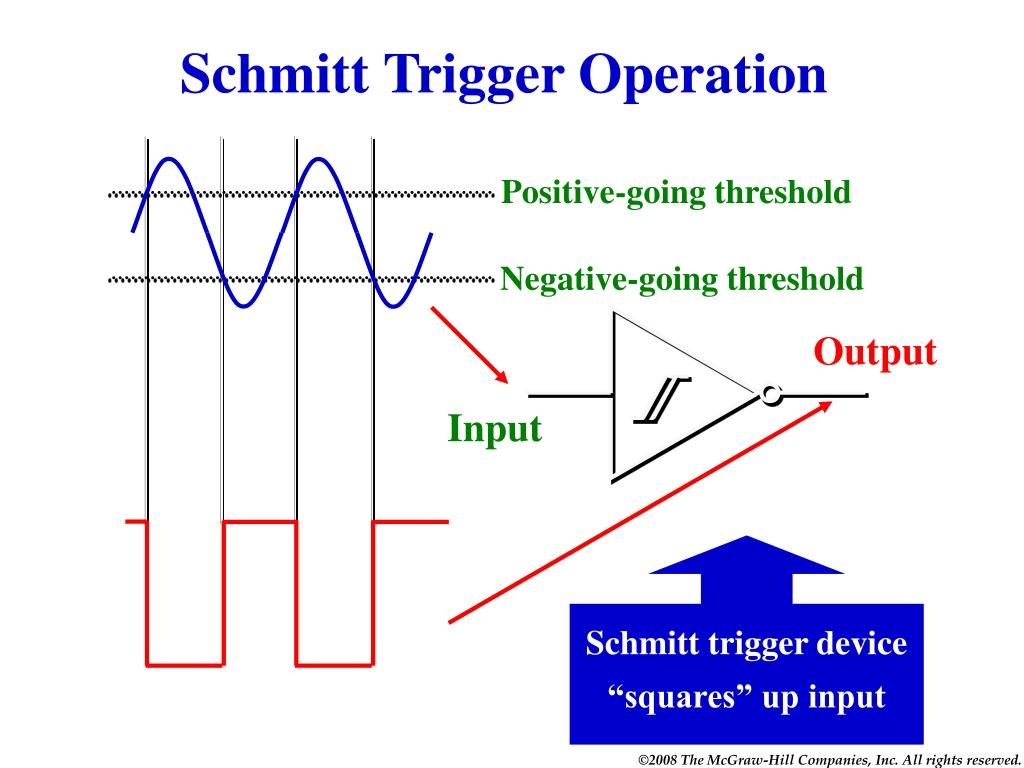 Schmitt Trigger Operation