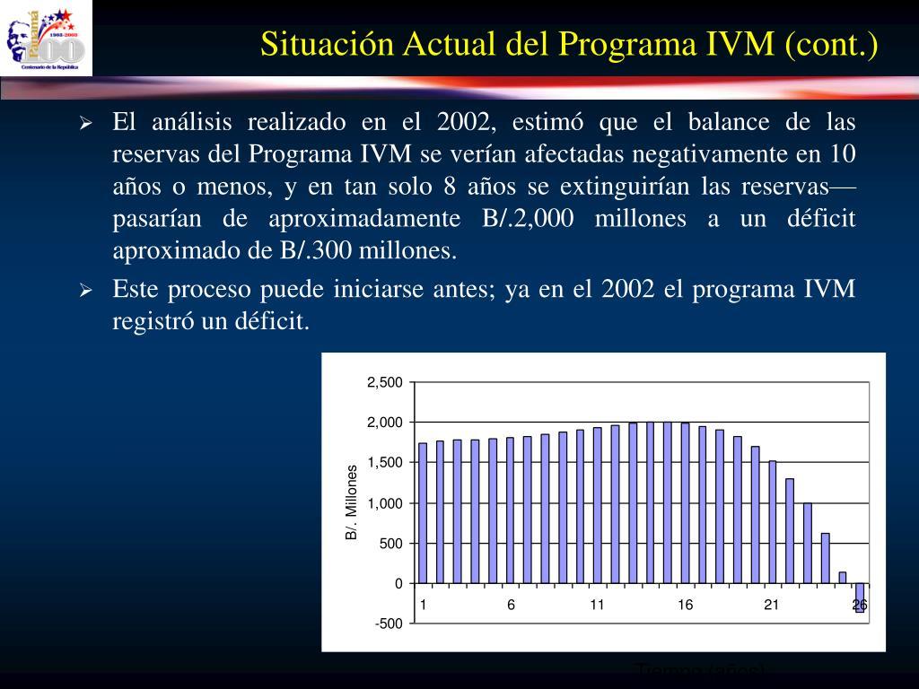 Situación Actual del Programa IVM (cont.)