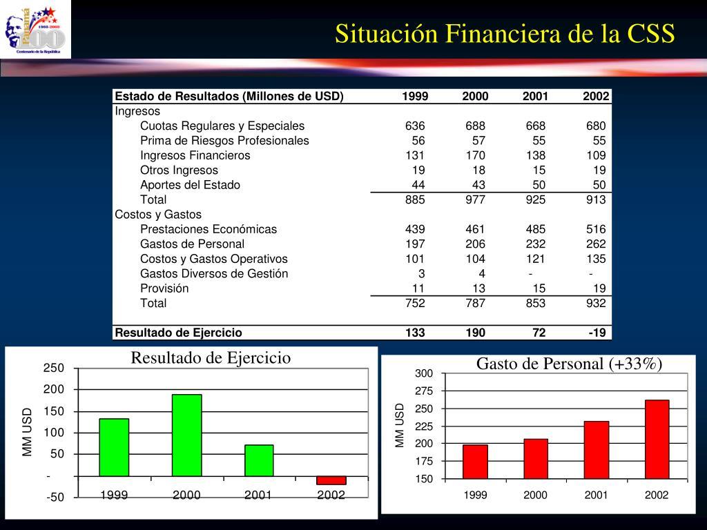 Situación Financiera de la CSS
