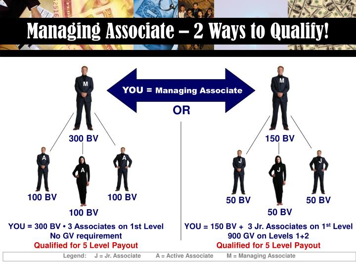 Managing associate 2 ways to qualify
