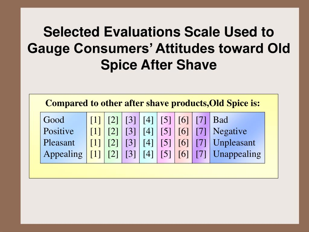 Selected Evaluations Scale Used to Gauge Consumers' Attitudes toward Old Spice After Shave