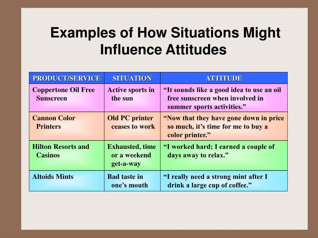 Examples of How Situations Might Influence Attitudes