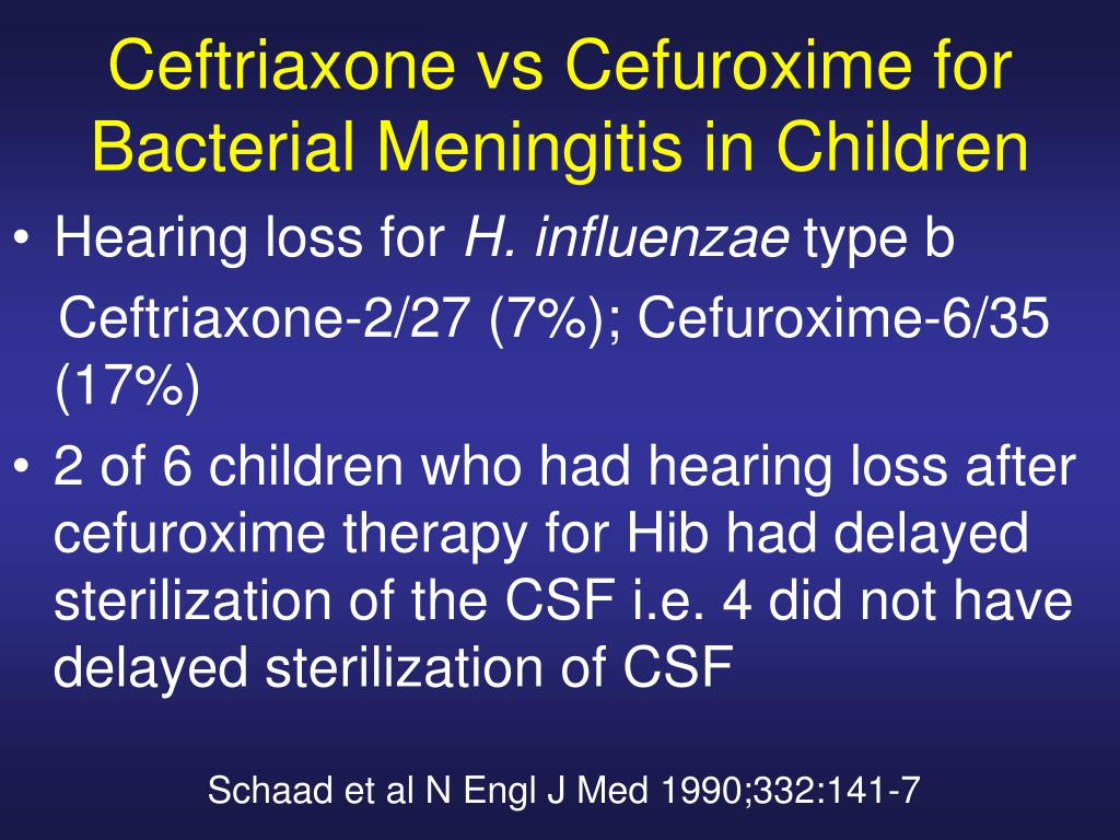 Ceftriaxone vs Cefuroxime for Bacterial Meningitis in Children