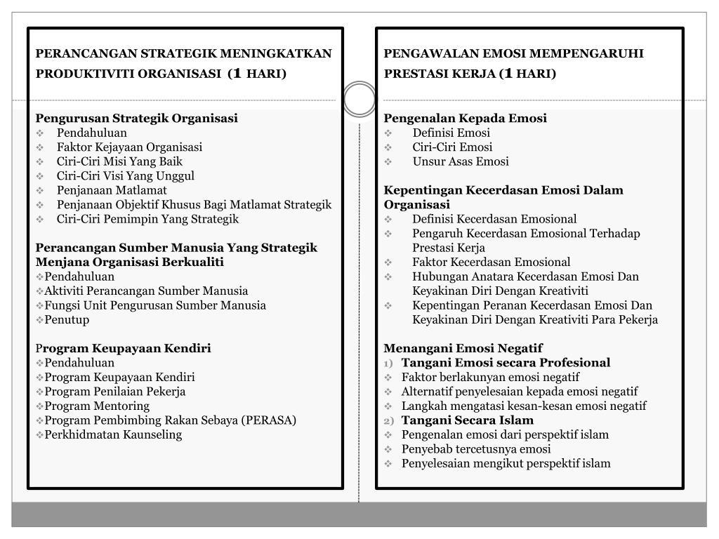 PERANCANGAN STRATEGIK MENINGKATKAN PRODUKTIVITI ORGANISASI  (