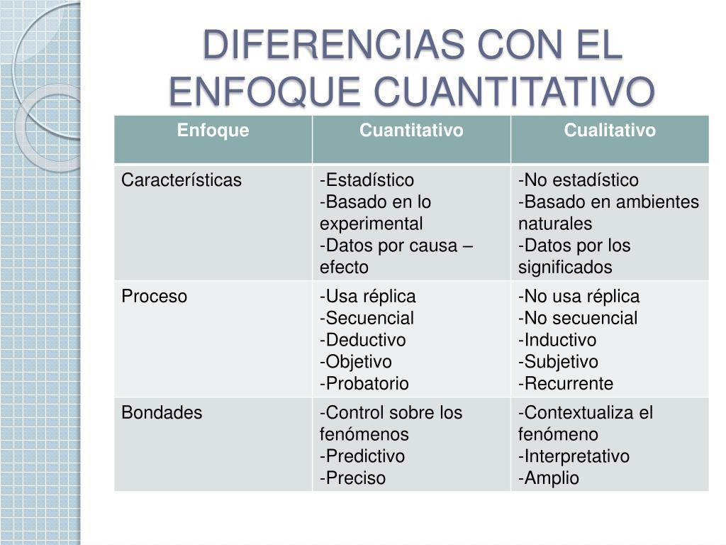 DIFERENCIAS CON EL ENFOQUE CUANTITATIVO