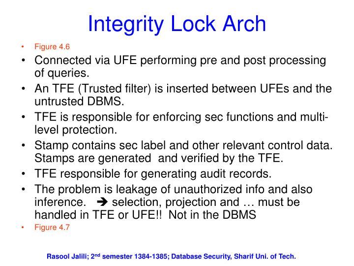 Integrity Lock Arch