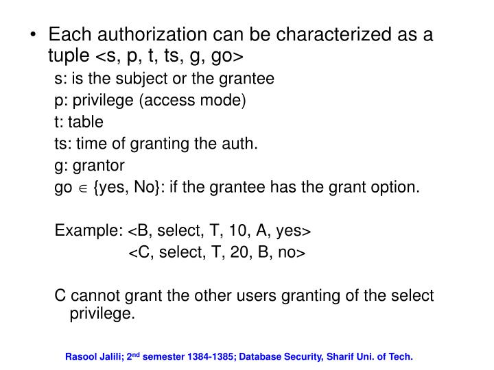 Each authorization can be characterized as a tuple <s, p, t, ts, g, go>
