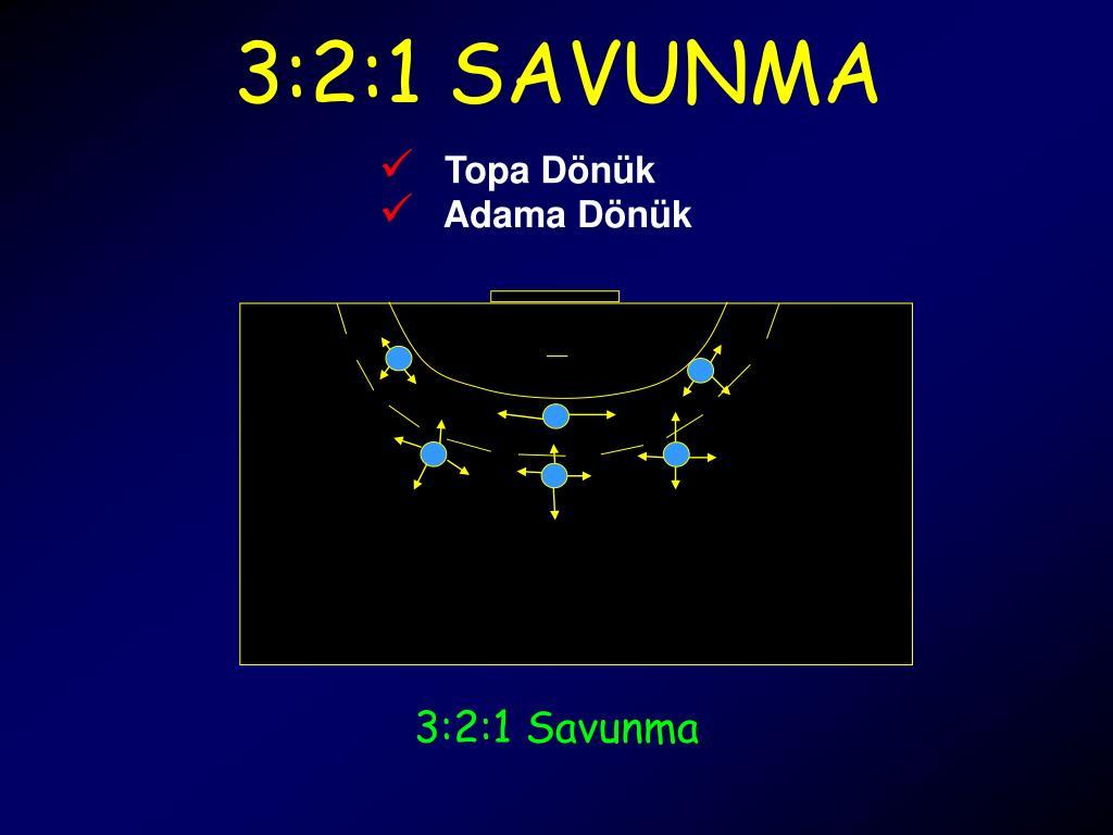 3:2:1 SAVUNMA