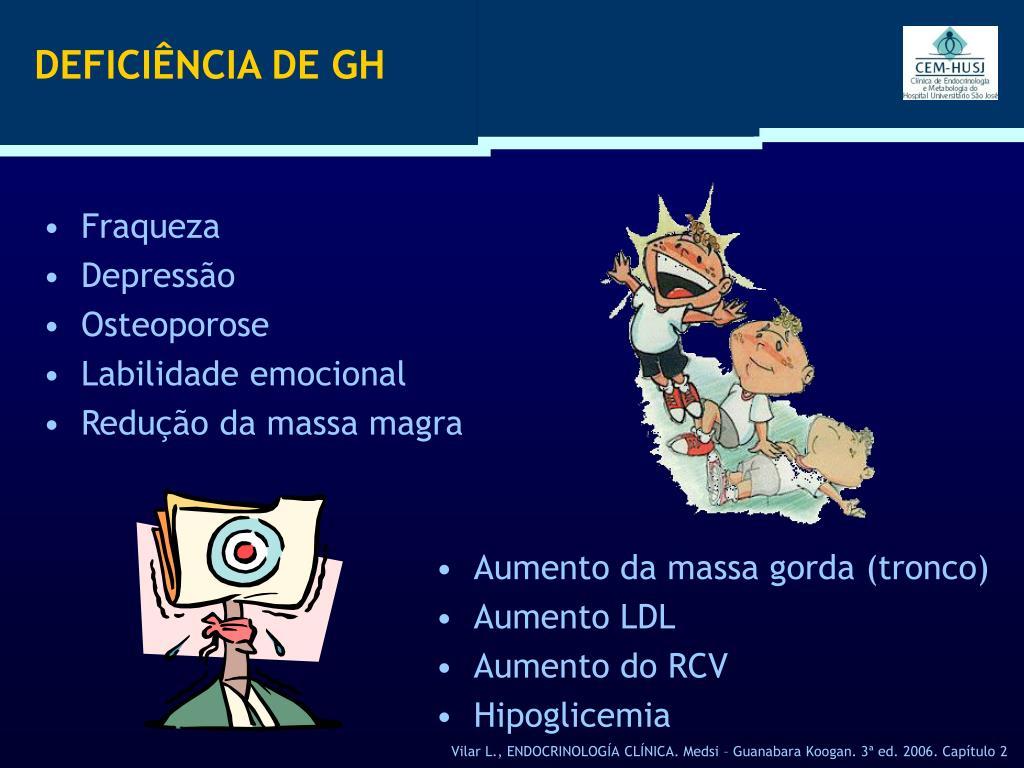 DEFICIÊNCIA DE GH