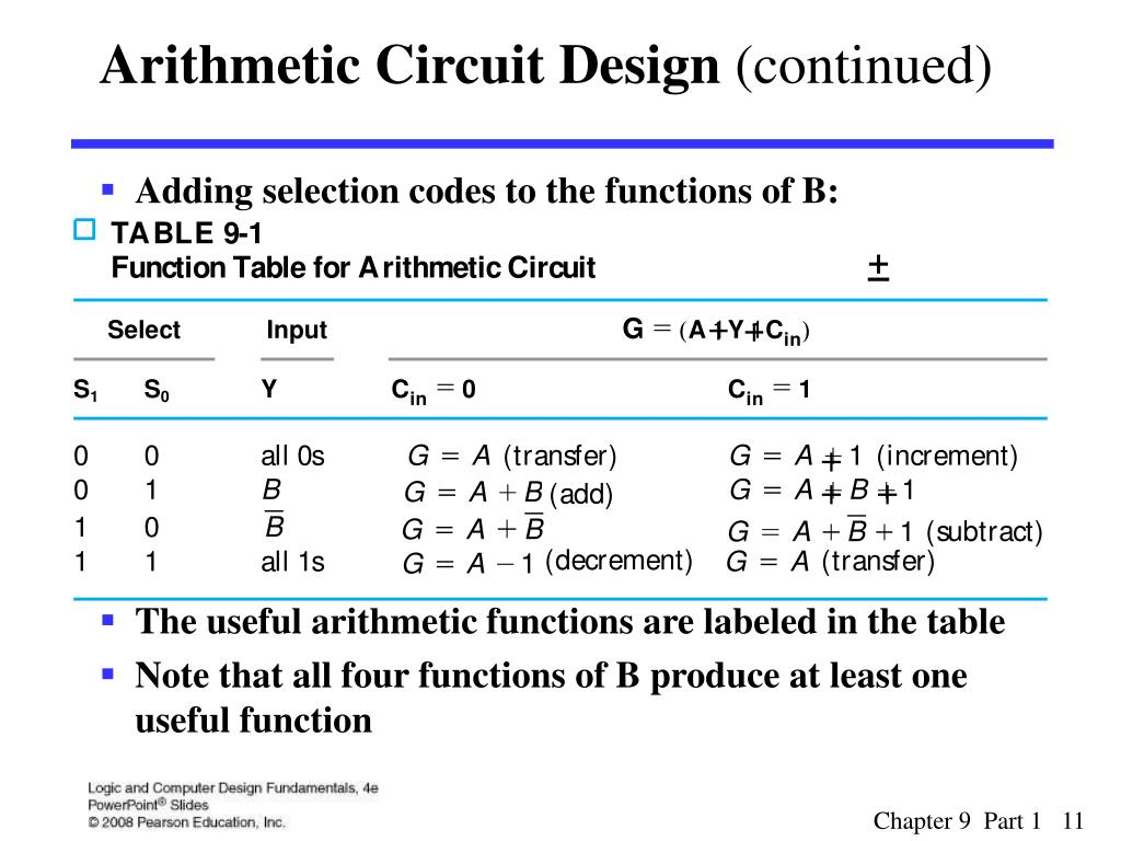 Arithmetic Circuit Design