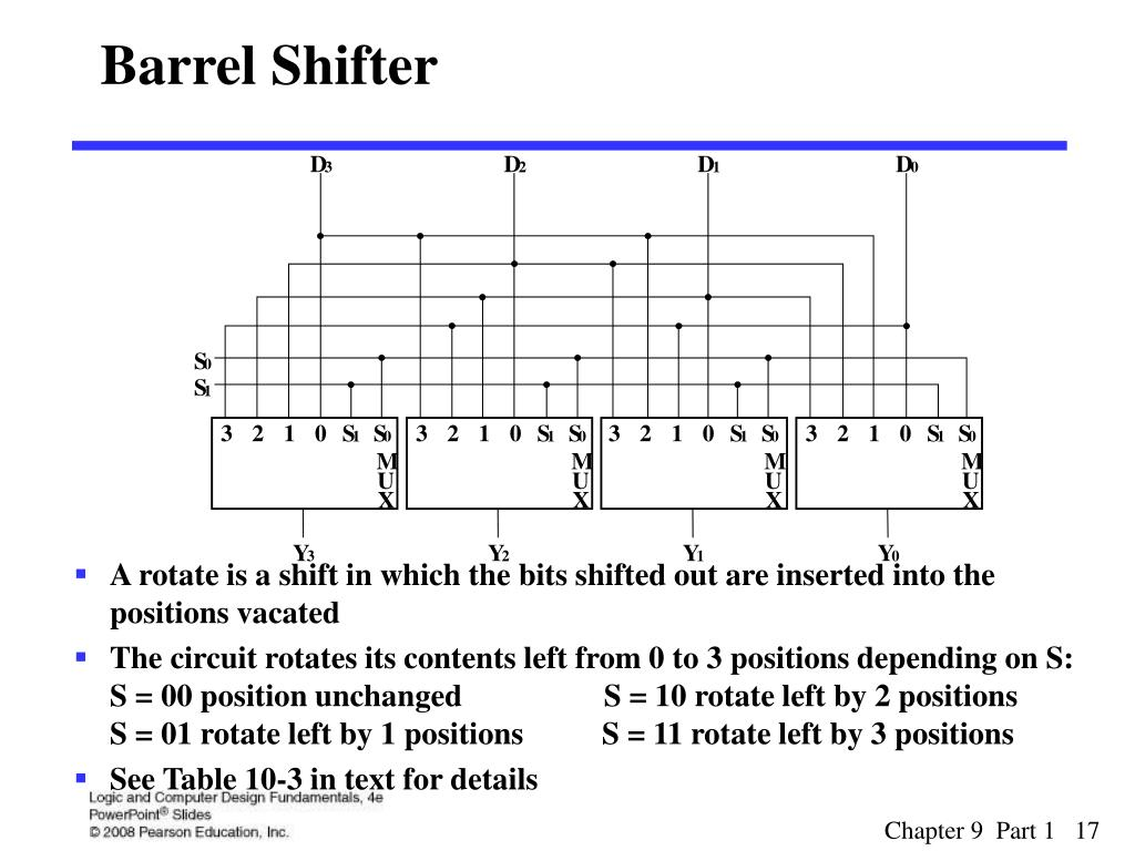 Barrel Shifter