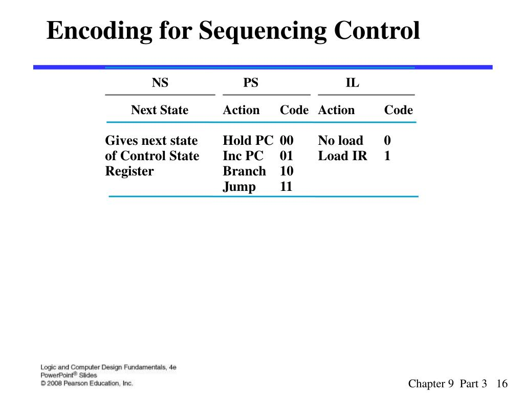 Encoding for Sequencing Control