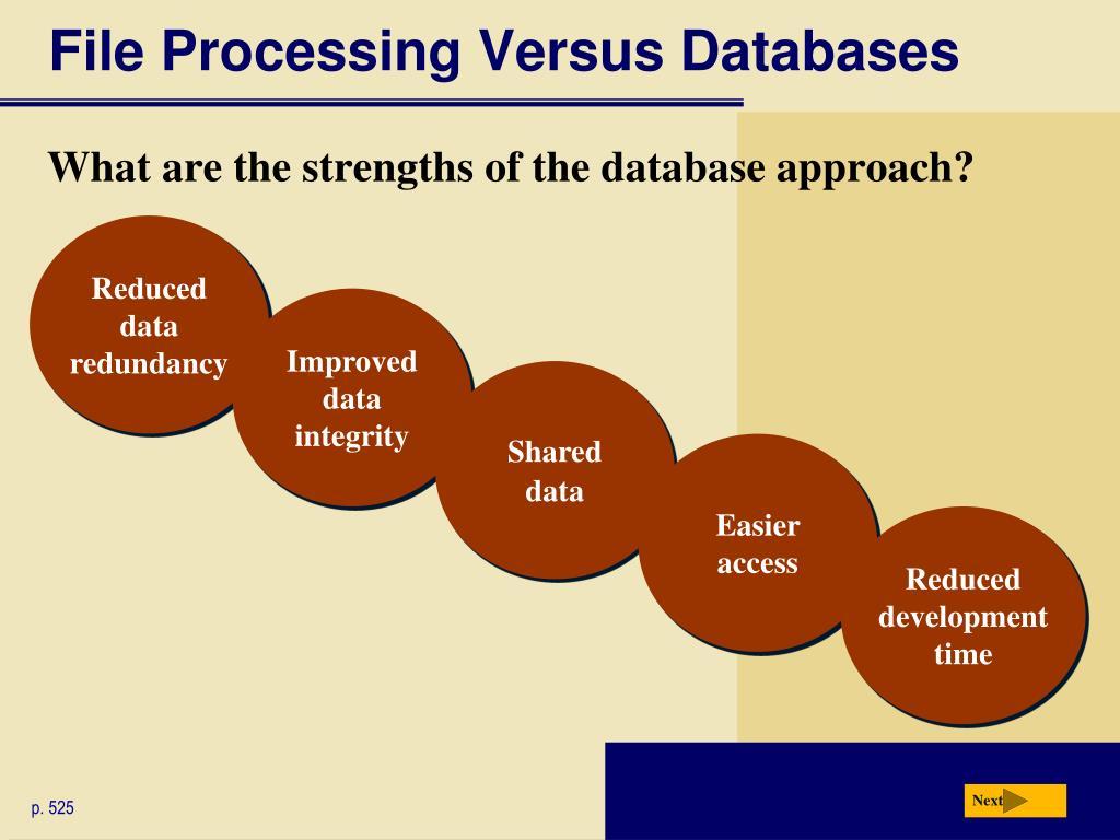 File Processing Versus Databases