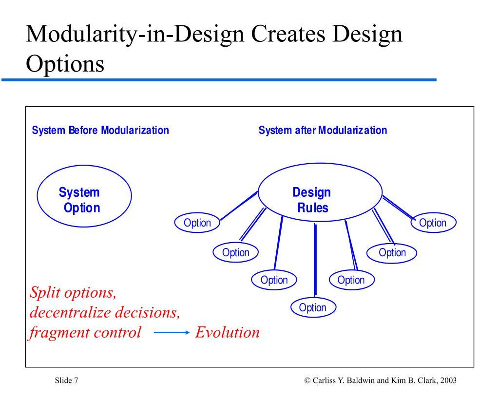Modularity-in-Design Creates Design Options