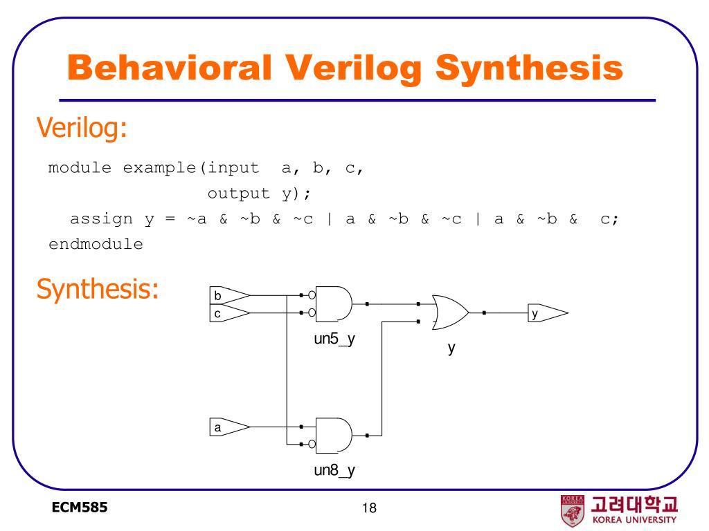Behavioral Verilog Synthesis
