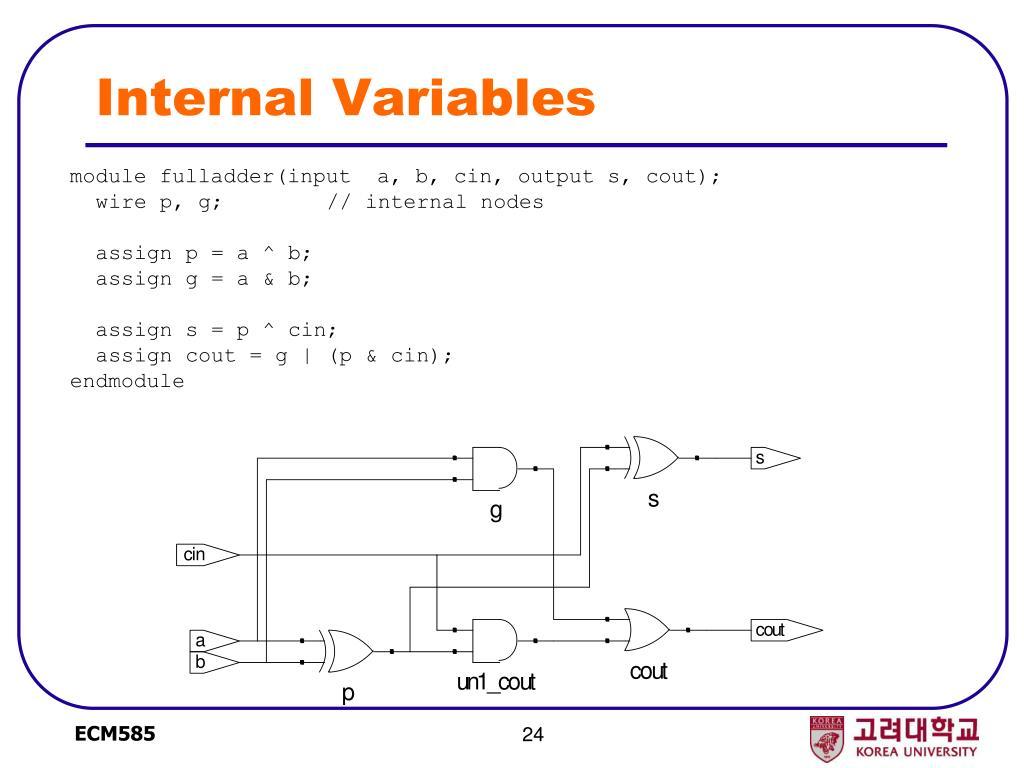 Internal Variables