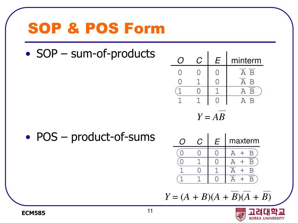 SOP & POS Form