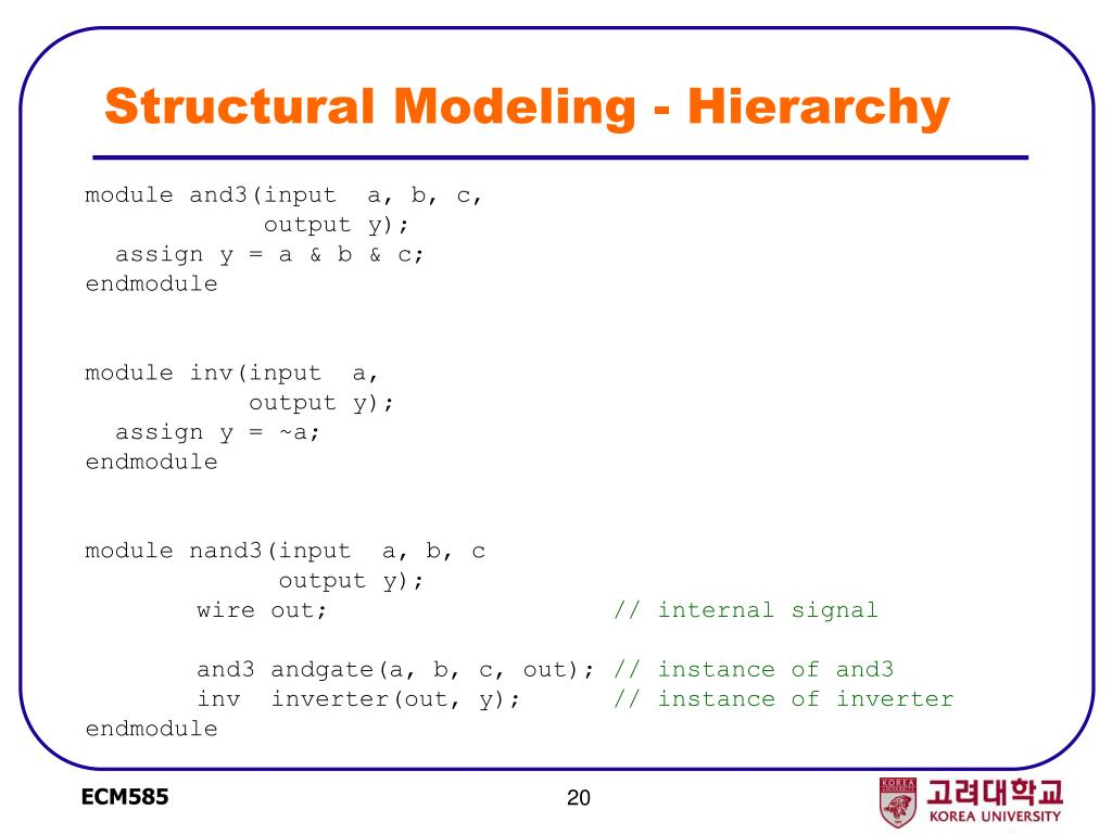 Structural Modeling - Hierarchy