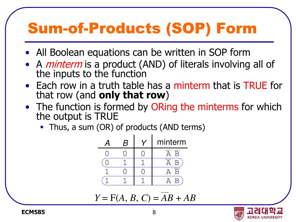Sum-of-Products (SOP) Form