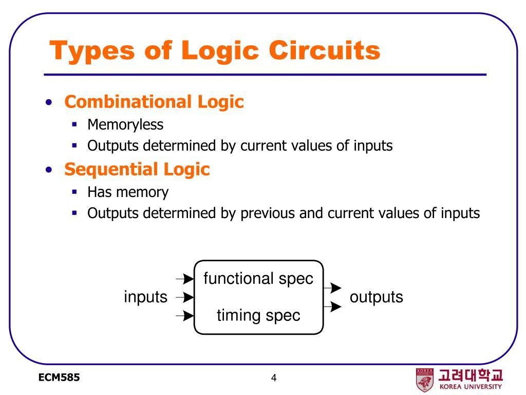 Types of Logic Circuits