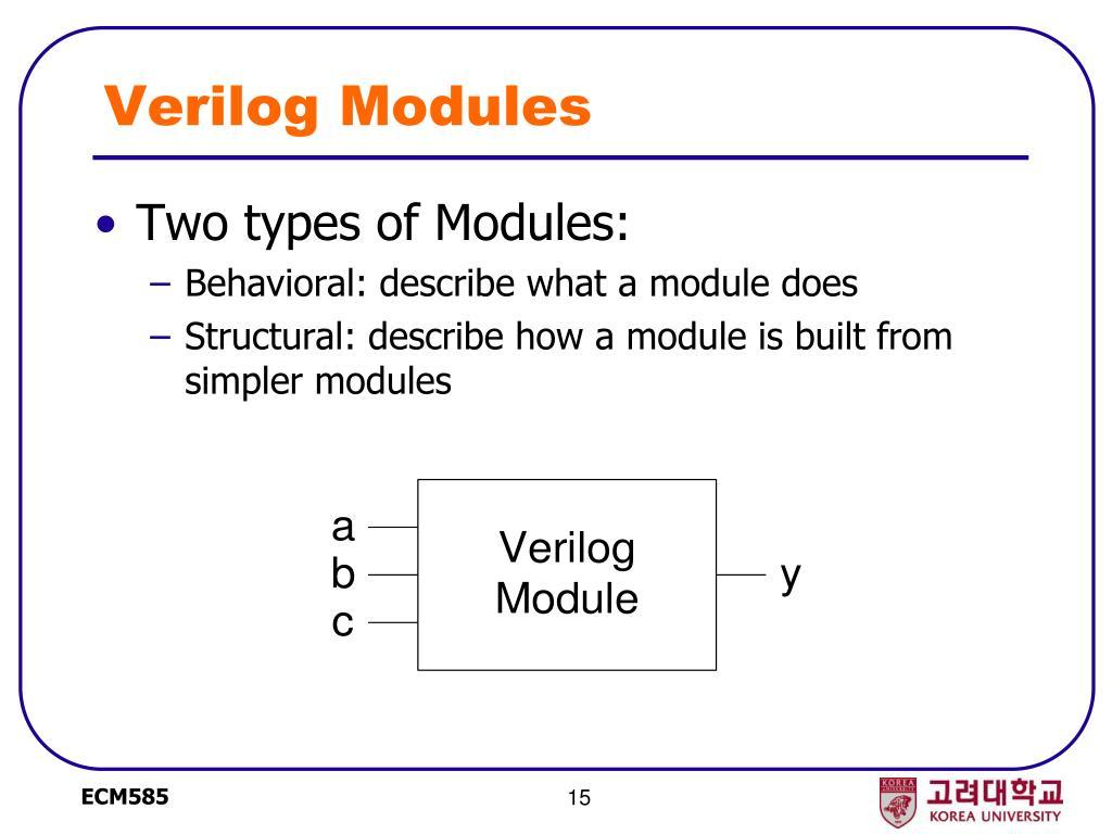 Verilog Modules