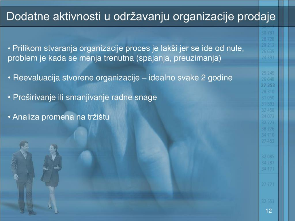 Dodatne aktivnosti u održavanju organizacije prodaje