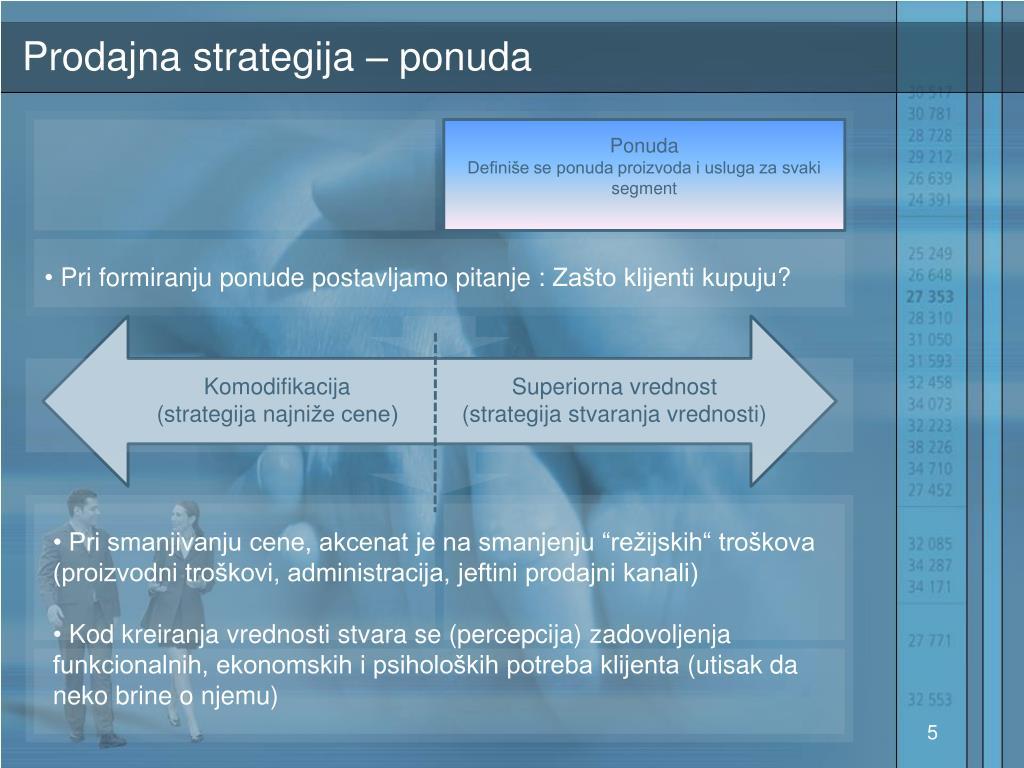 Prodajna strategija – ponuda