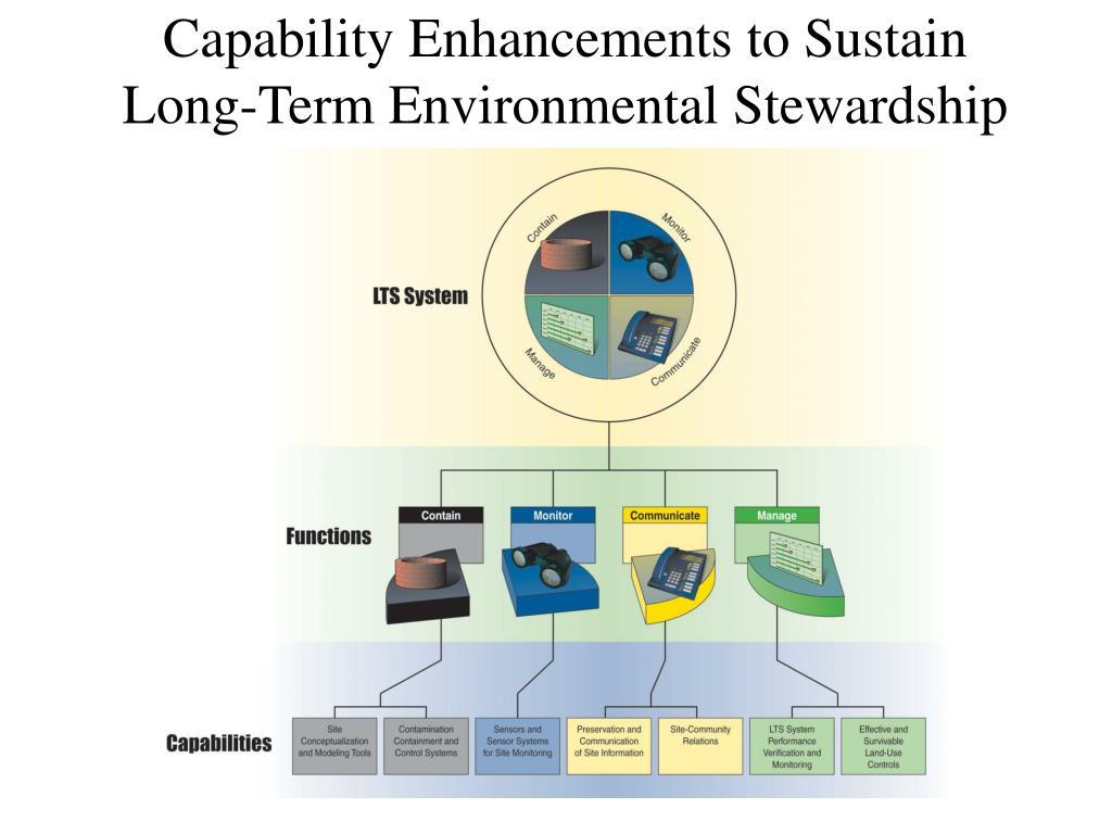 Capability Enhancements to Sustain Long-Term Environmental Stewardship