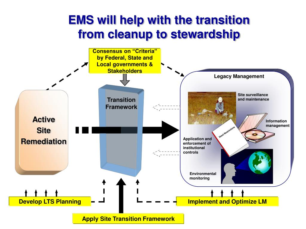EMS will help with the transition