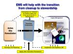 ems will help with the transition from cleanup to stewardship
