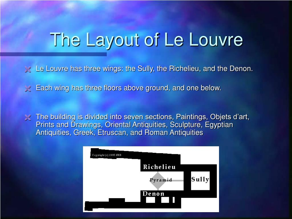 The Layout of Le Louvre