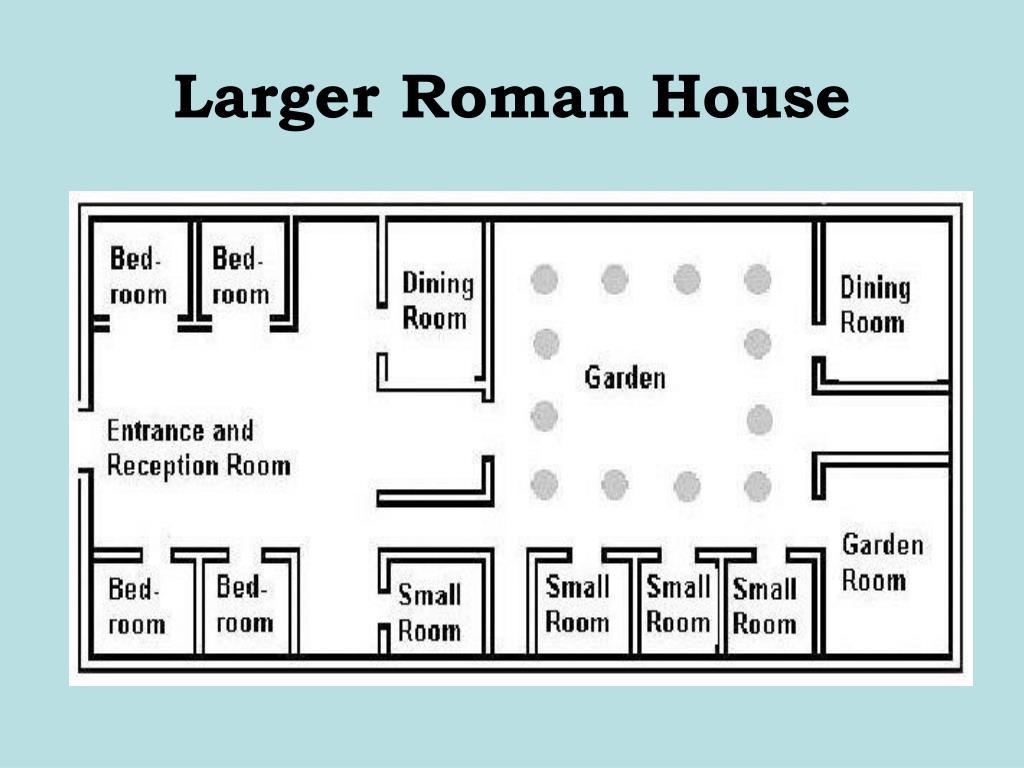 Larger Roman House