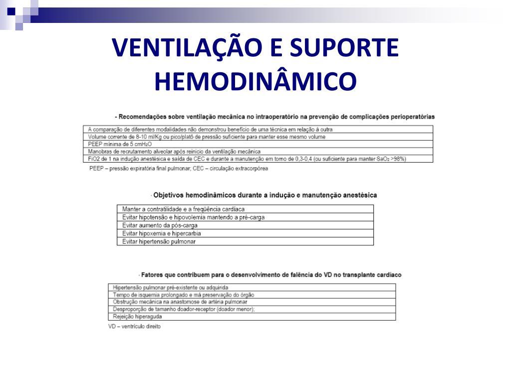 VENTILAÇÃO E SUPORTE HEMODINÂMICO