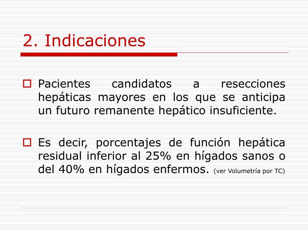 2. Indicaciones