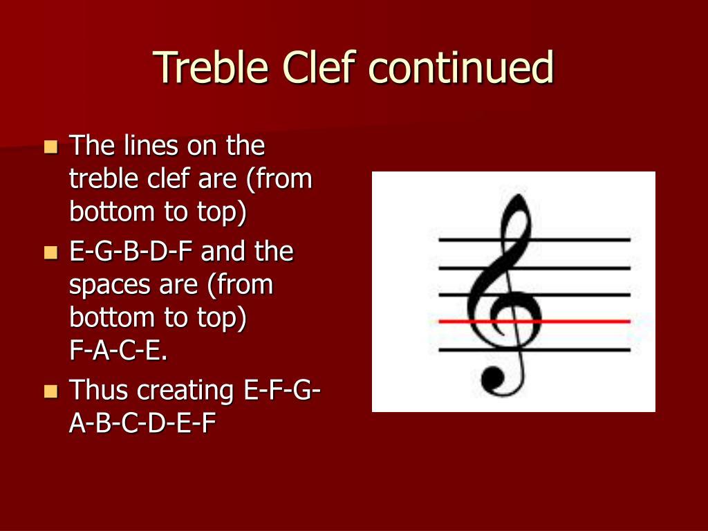 Treble Clef continued