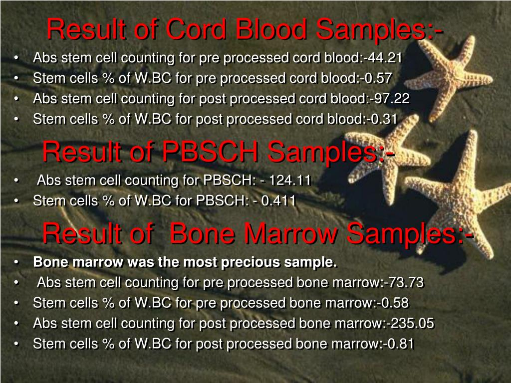 Result of Cord Blood Samples:-