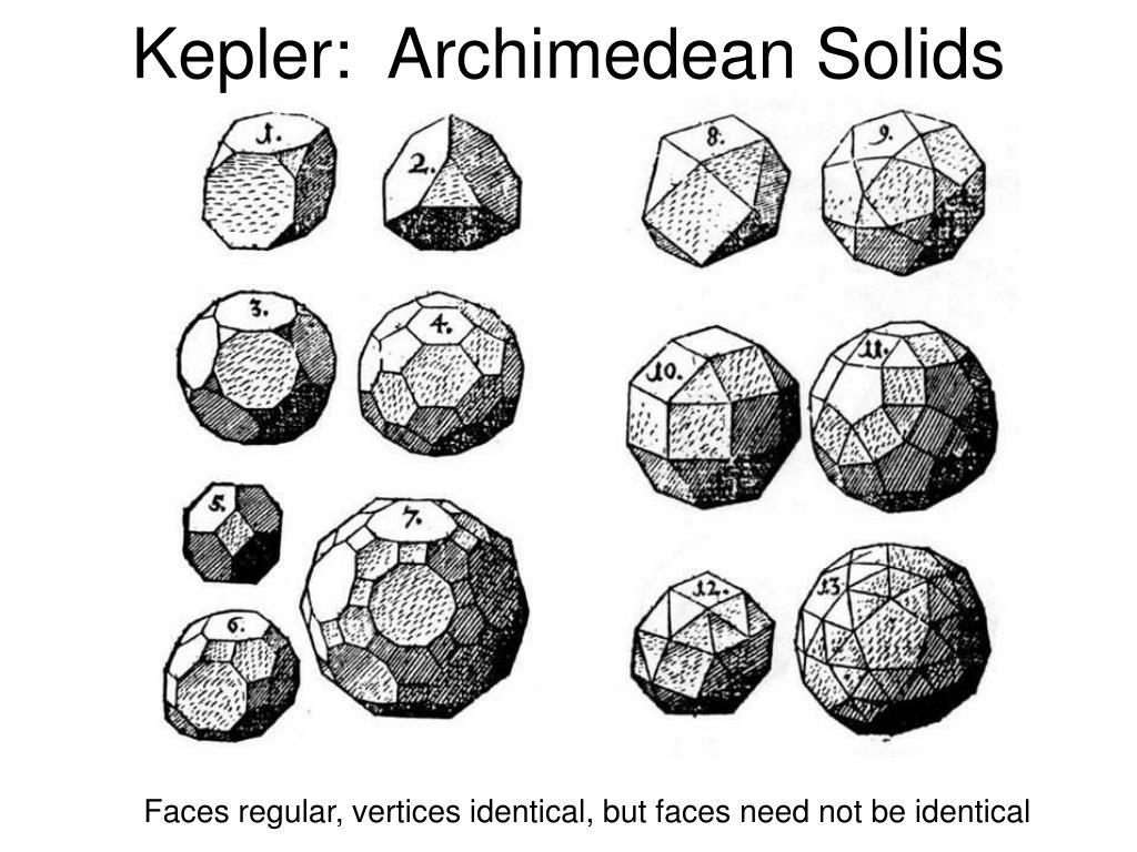 Kepler:  Archimedean Solids