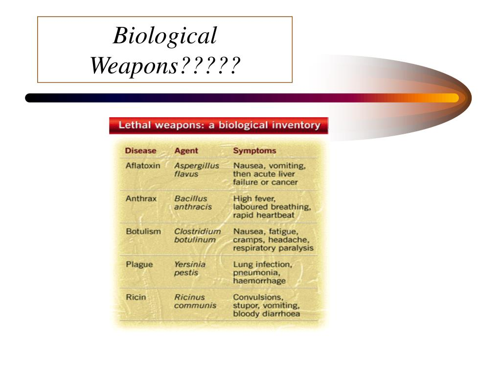 Biological Weapons?????