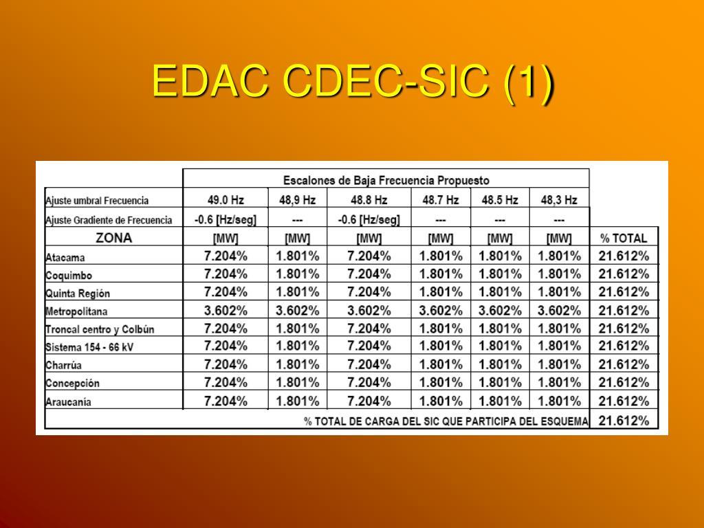 EDAC CDEC-SIC (1)