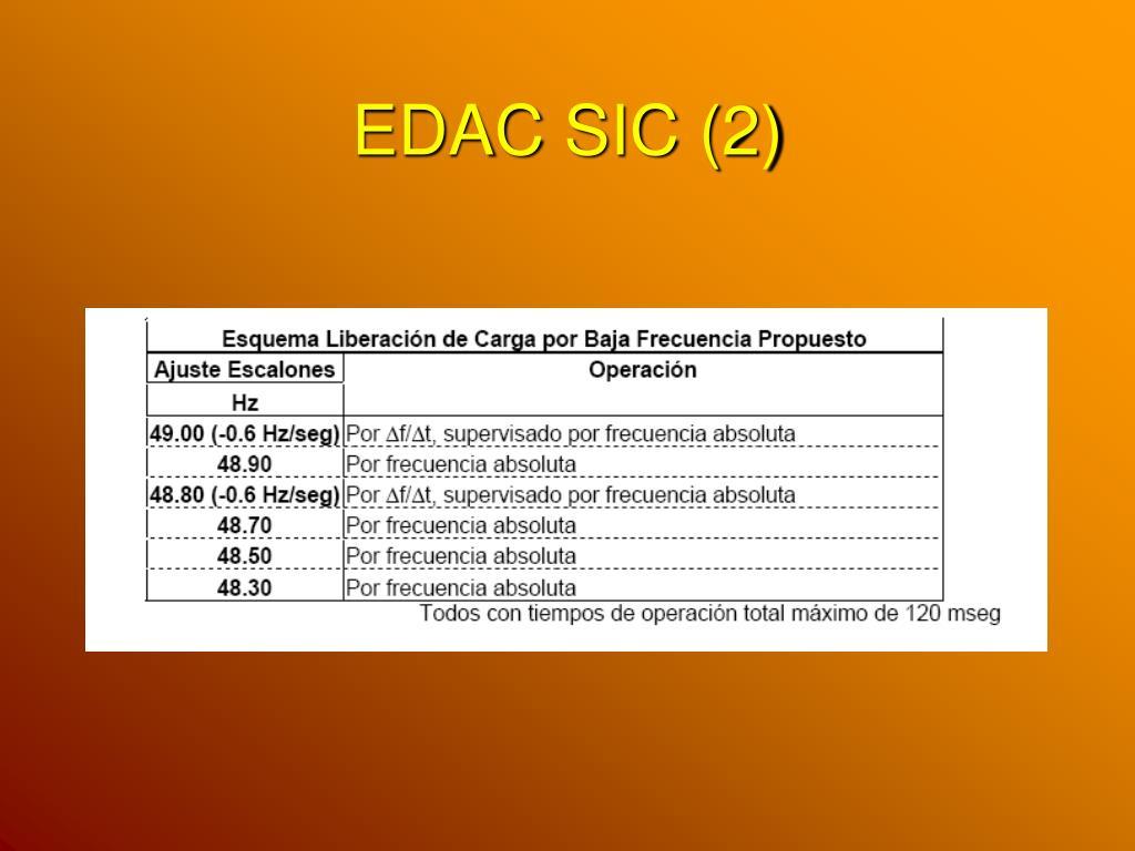 EDAC SIC (2)