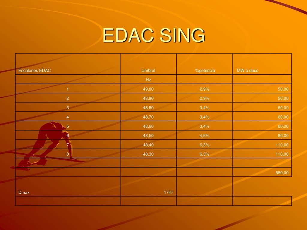 EDAC SING