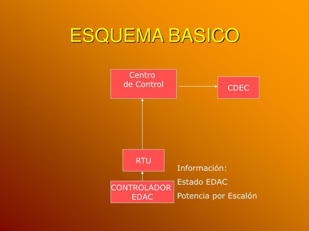 ESQUEMA BASICO