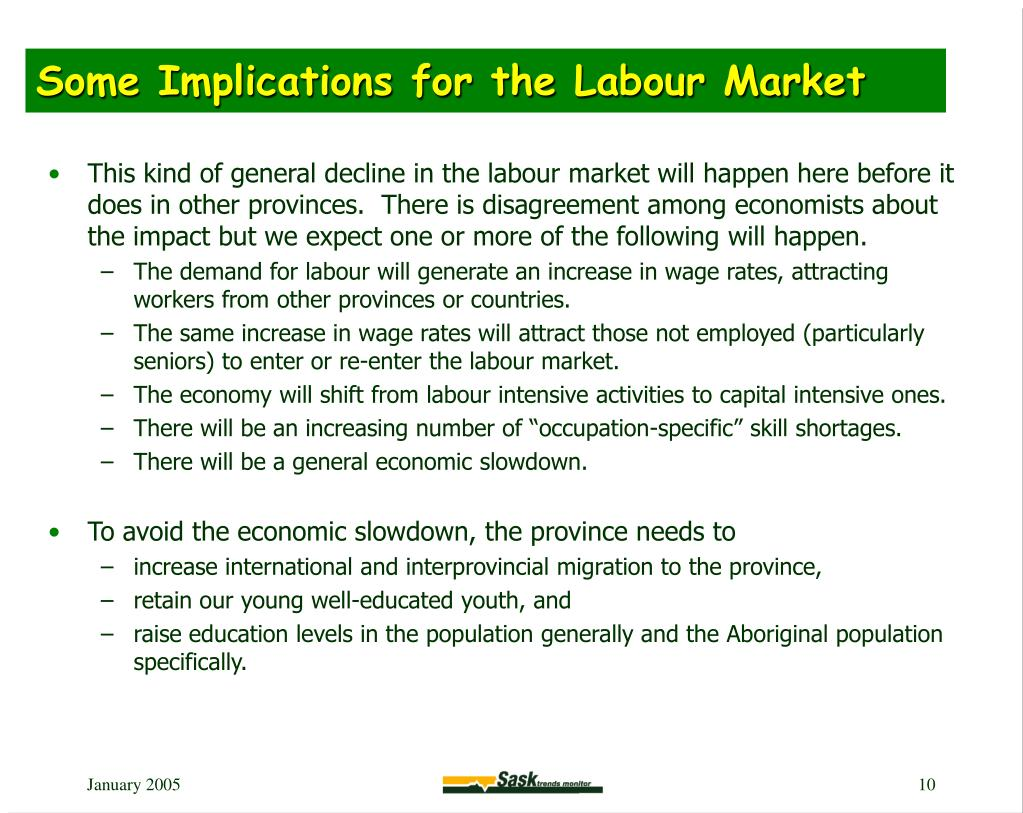 Some Implications for the Labour Market