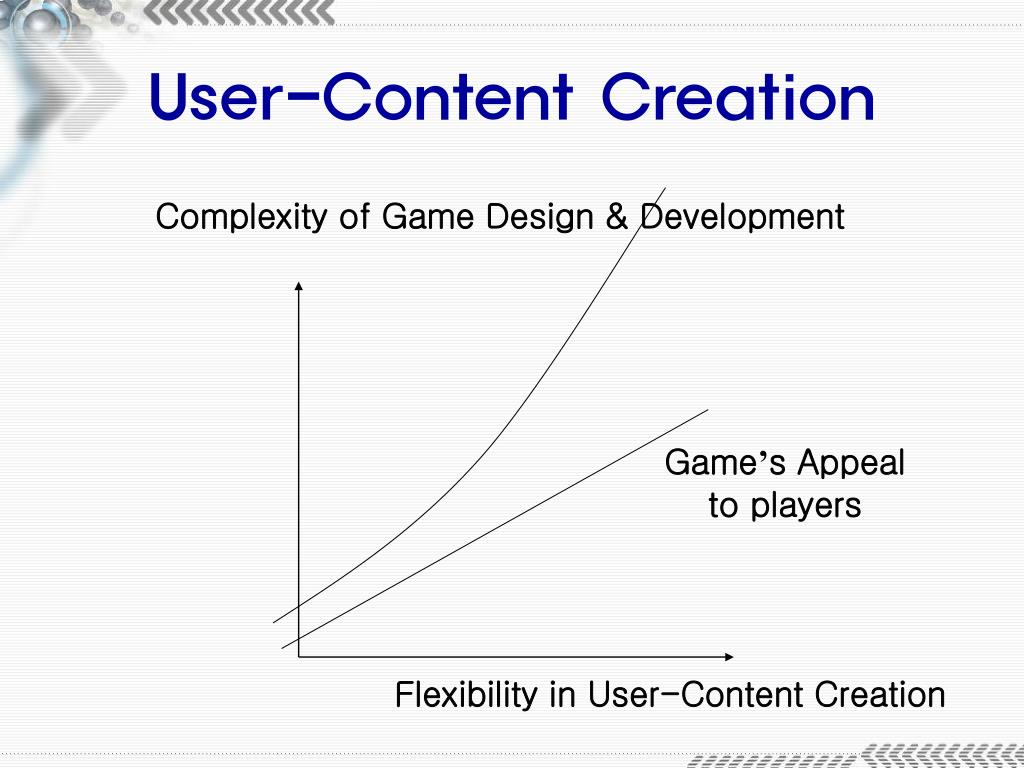 User-Content Creation