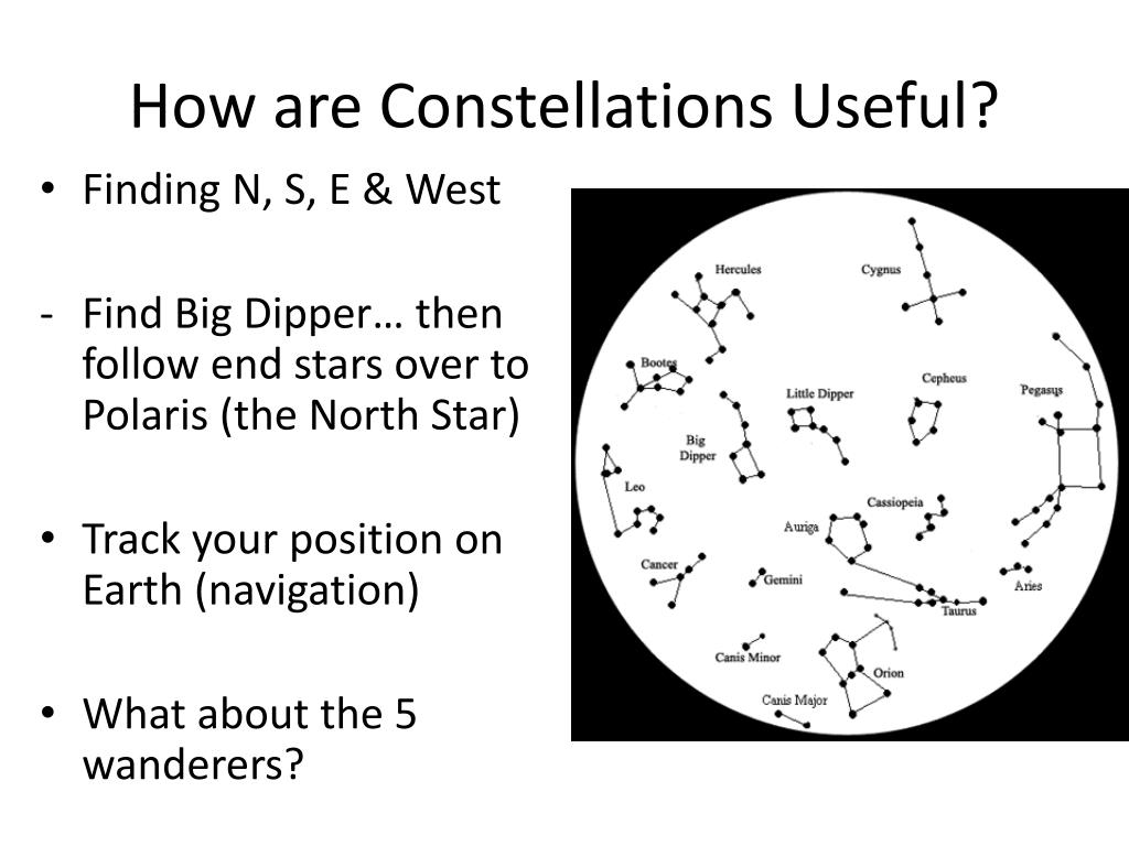 How are Constellations Useful?