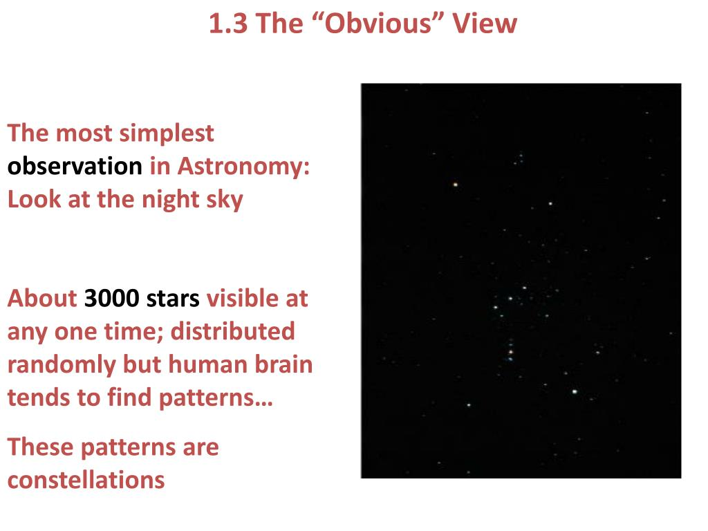 """1.3 The """"Obvious"""" View"""