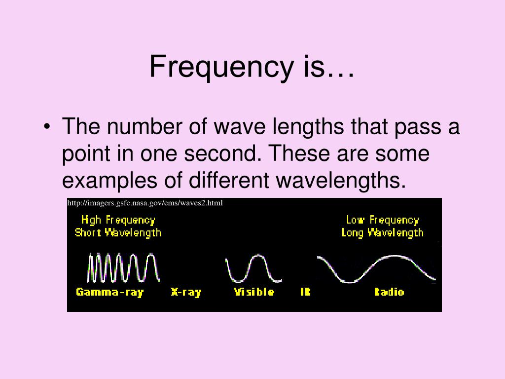 Frequency is…