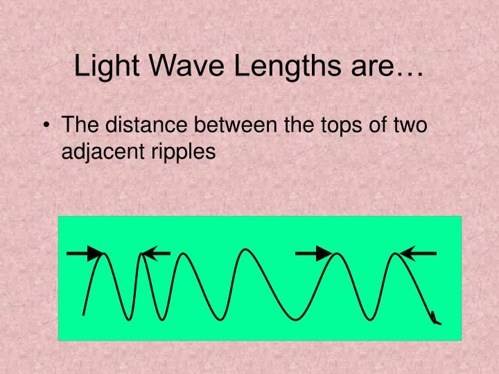 Light wave lengths are