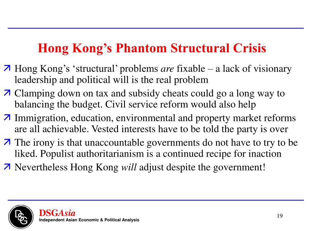 Hong Kong's Phantom Structural Crisis
